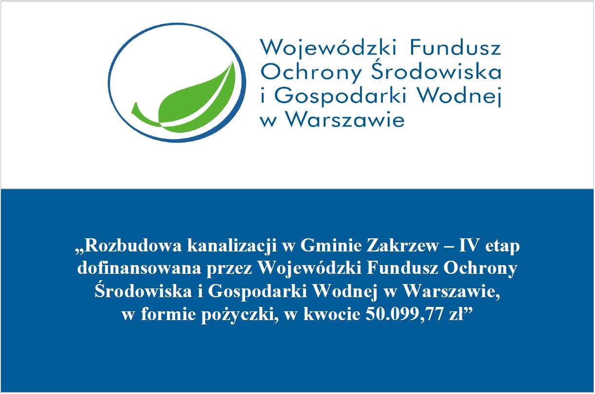 Rozbudowa kanalizacji w Gminie Zakrzew – IV etap dofinansowana przez Wojewódzki Fundusz Ochrony Środowiska i Gospodarki Wodnej w Warszawie, w formie pożyczki, w kwocie 50.099,77 zł