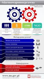 niedplatna_pomoc_prawna