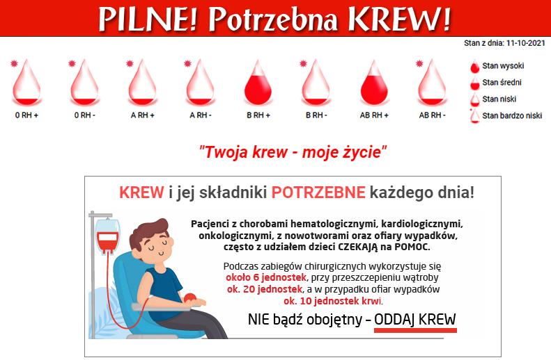 Plakat akcji: Pilnie! Potrzebna Krew!